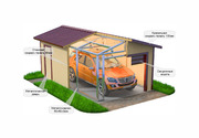 Быстровозводимые гаражи из сэндвич-панелей